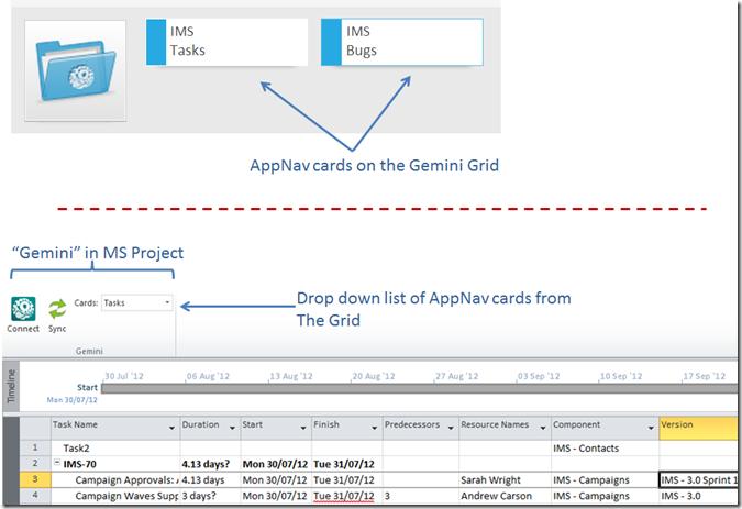 MS Project AppNav Cards