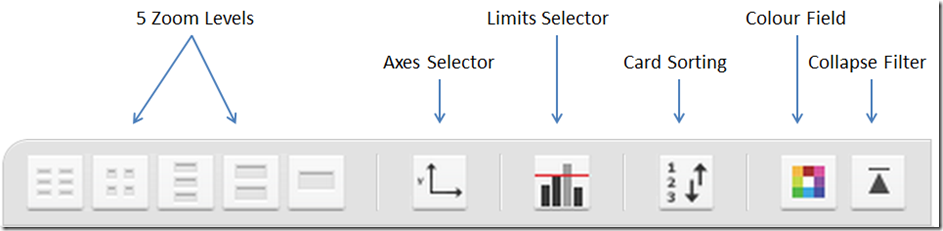 Planner Control anotated