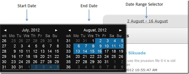 Timeline Date Range Selector